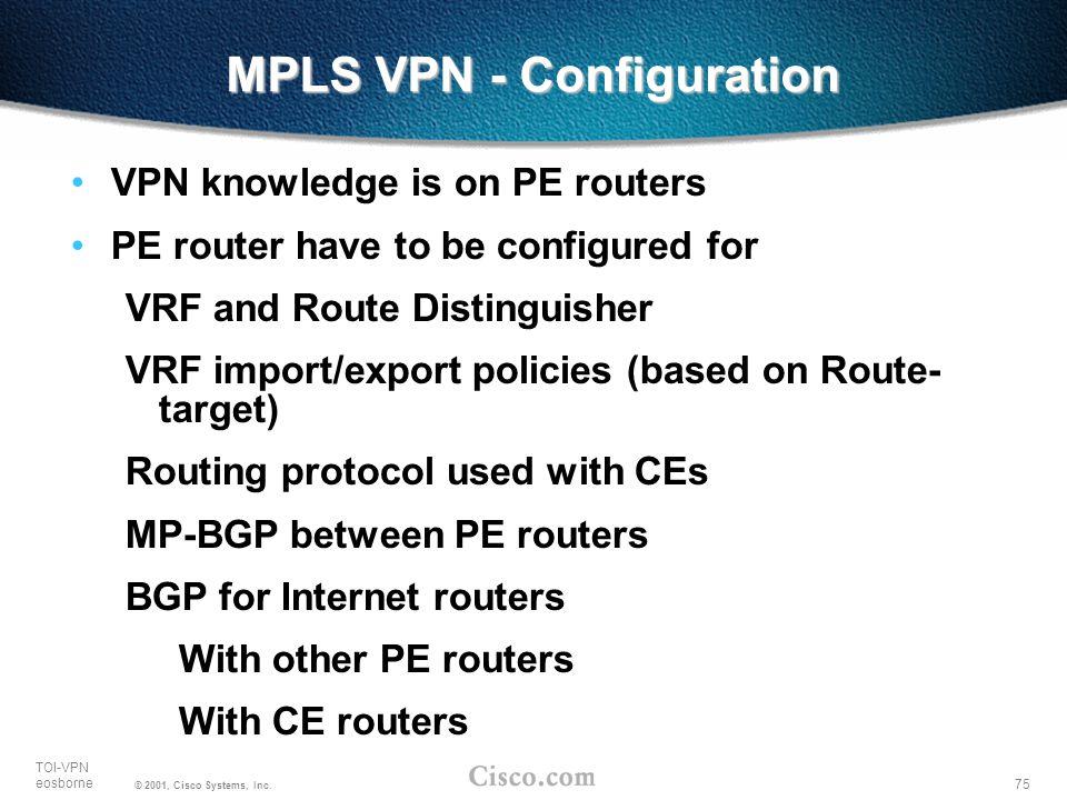 MPLS VPN - Configuration