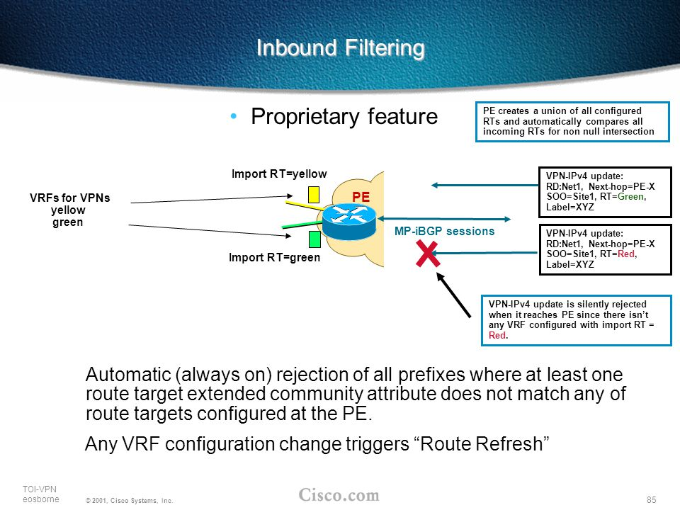 VRFs for VPNs yellow green