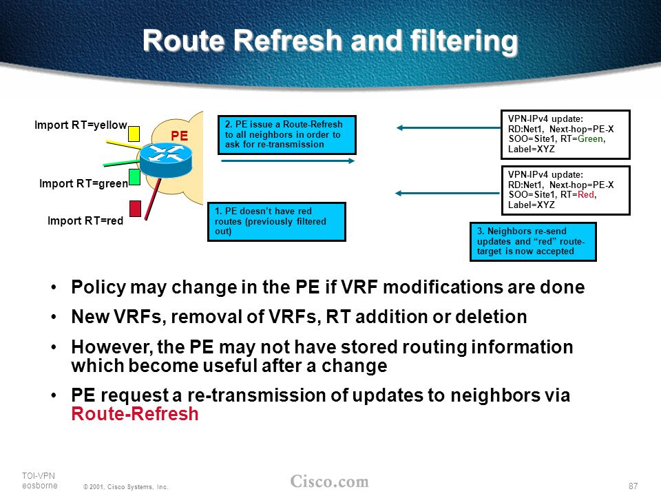Route Refresh and filtering