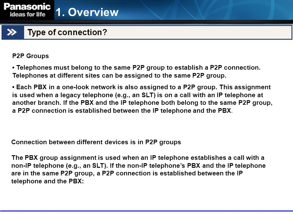 1. Overview Type of connection P2P Groups