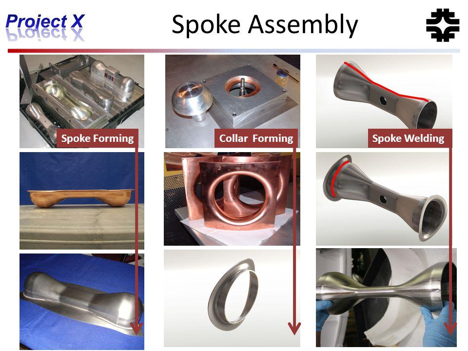 Spoke Assembly Spoke Forming Collar Forming Spoke Welding