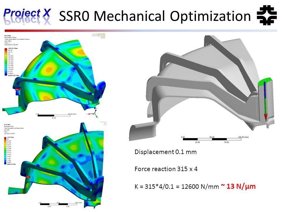 SSR0 Mechanical Optimization