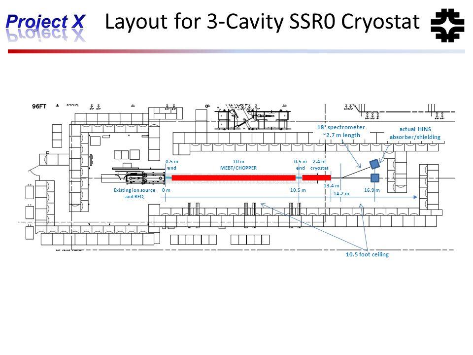 Layout for 3-Cavity SSR0 Cryostat