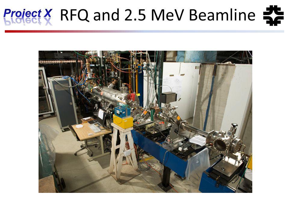 RFQ and 2.5 MeV Beamline