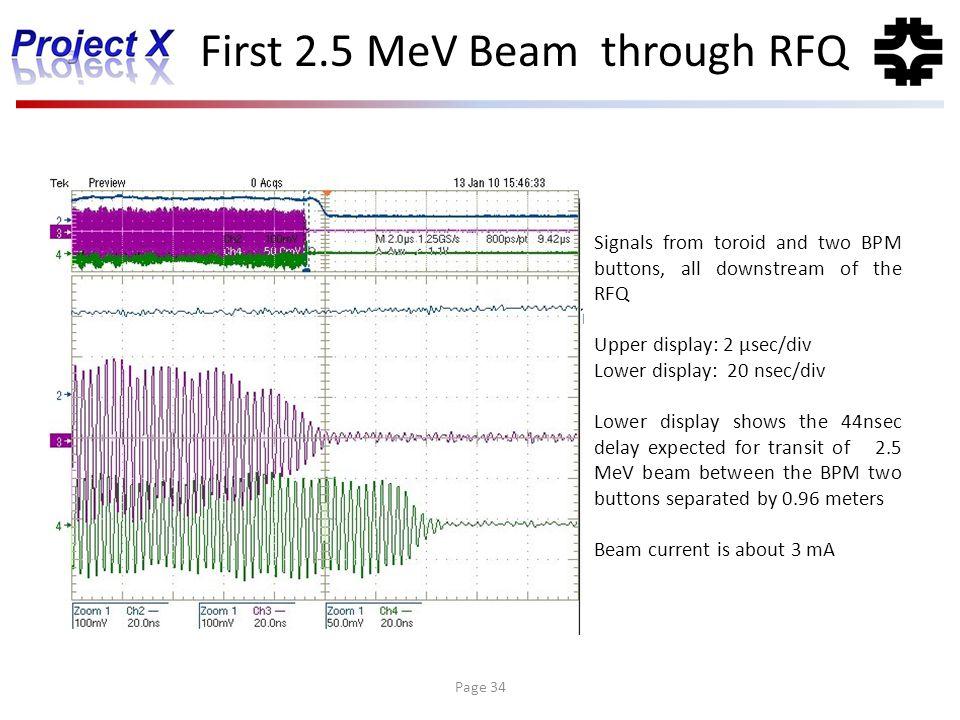 First 2.5 MeV Beam through RFQ