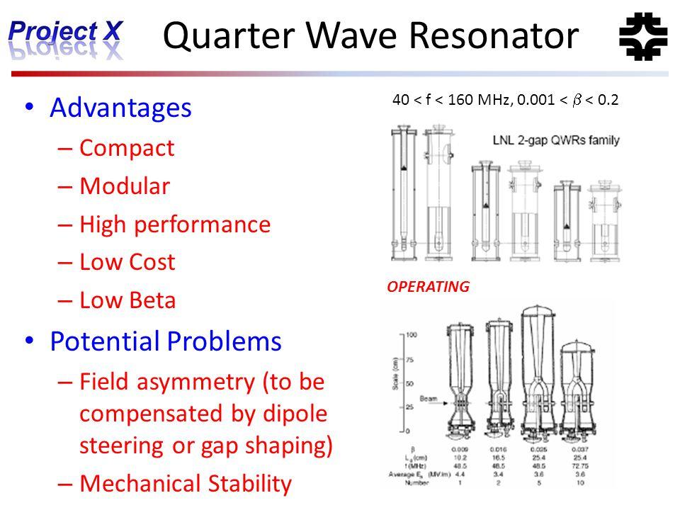 Quarter Wave Resonator