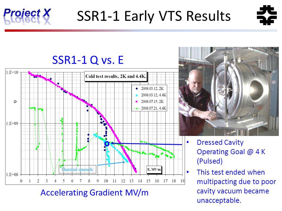 SSR1-1 Early VTS Results SSR1-1 Q vs. E Accelerating Gradient MV/m