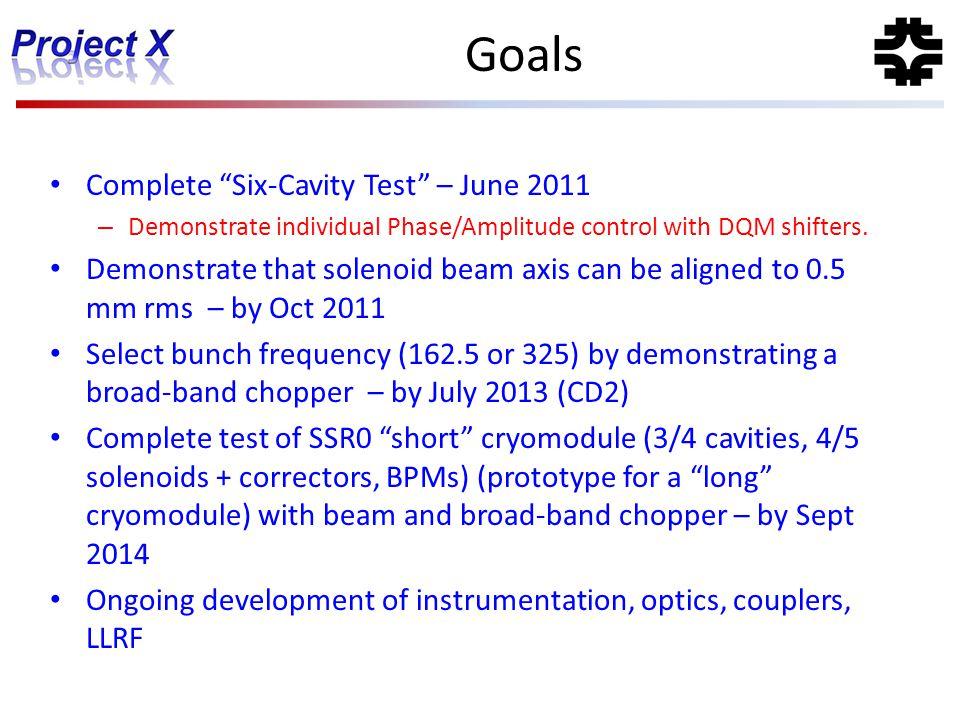 Goals Complete Six-Cavity Test – June 2011