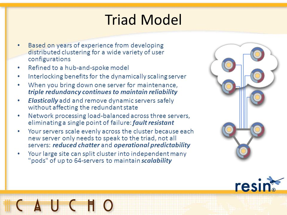 Triad Model Based on years of experience from developing distributed clustering for a wide variety of user configurations.
