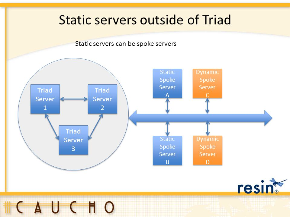 Static servers outside of Triad