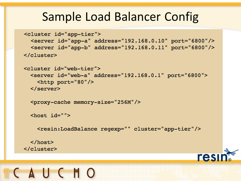 Sample Load Balancer Config