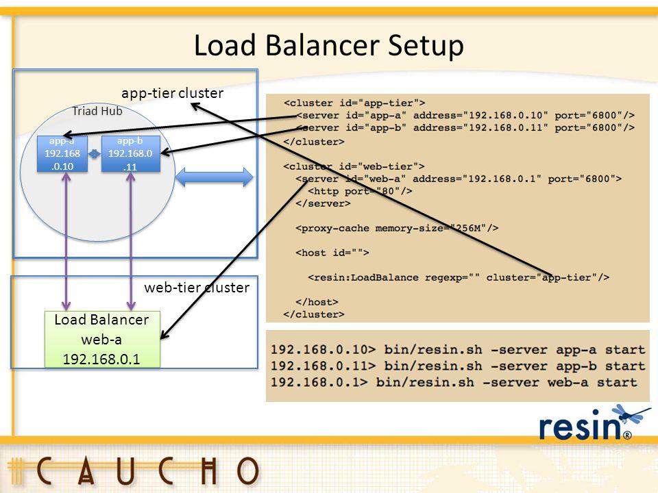 Load Balancer Setup app-tier cluster web-tier cluster Load Balancer