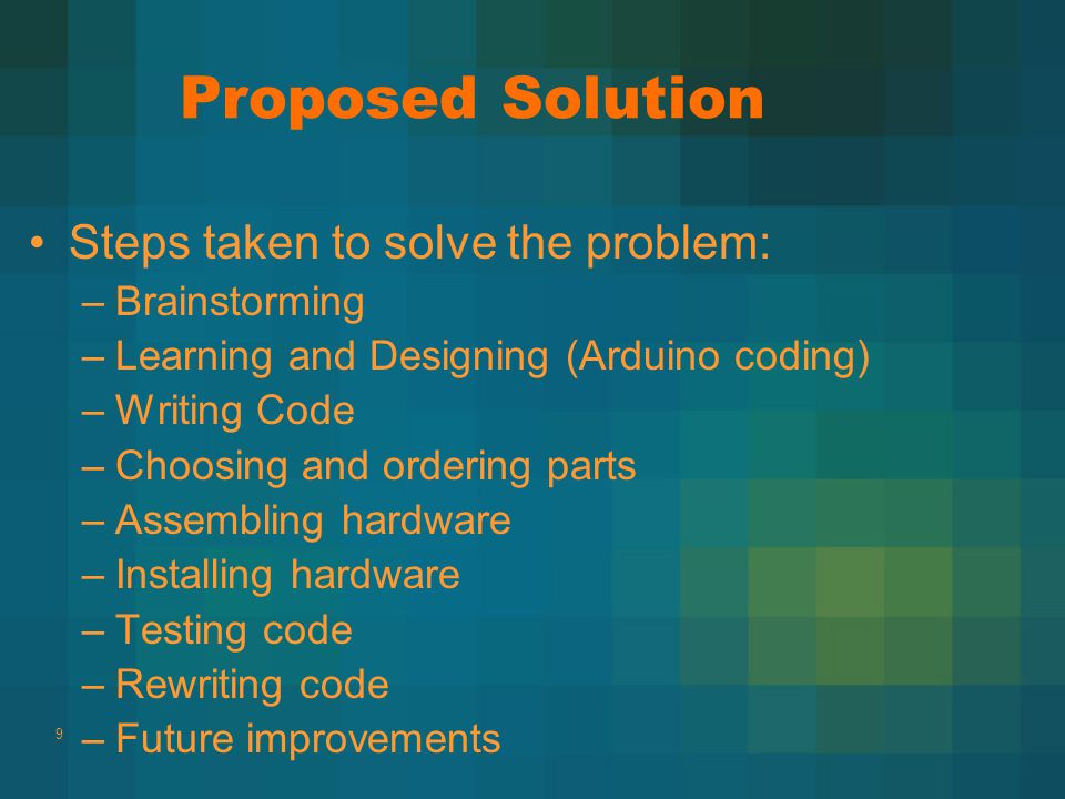 Proposed Solution Steps taken to solve the problem: Brainstorming