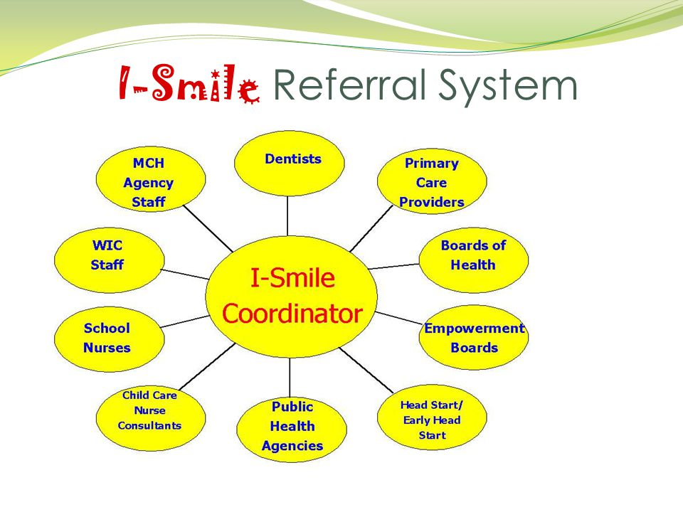 I-Smile Referral System