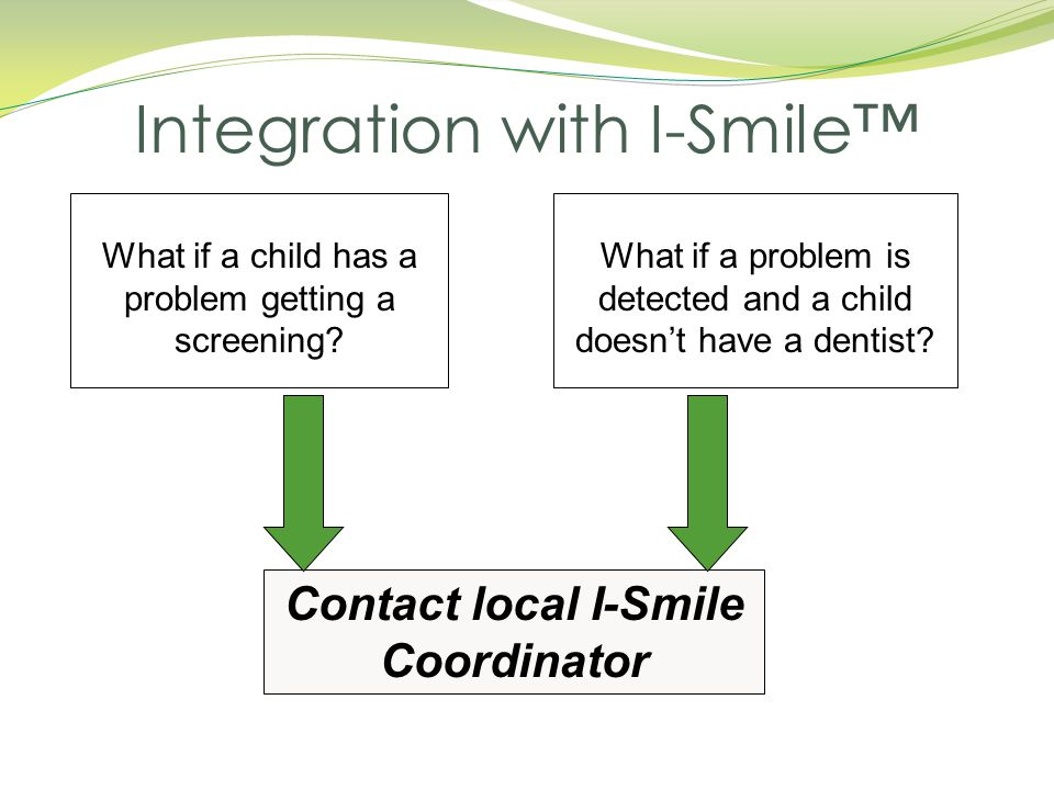 Integration with I-Smile™