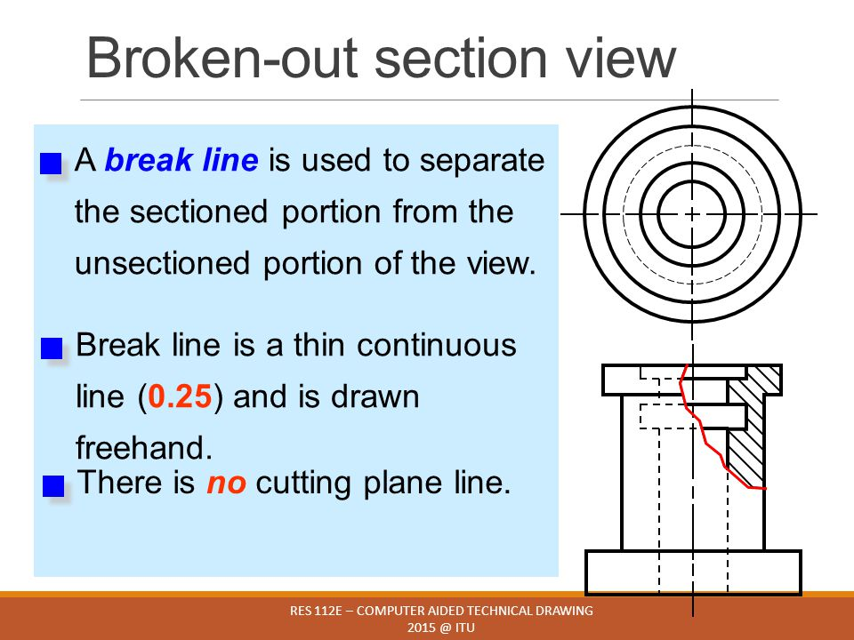 Broken-out section view