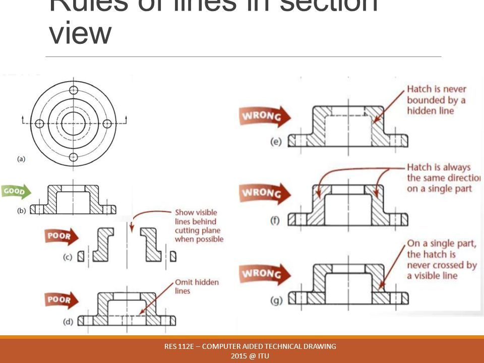 Rules of lines in section view