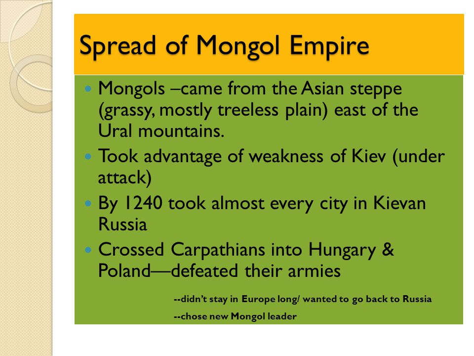 Spread of Mongol Empire