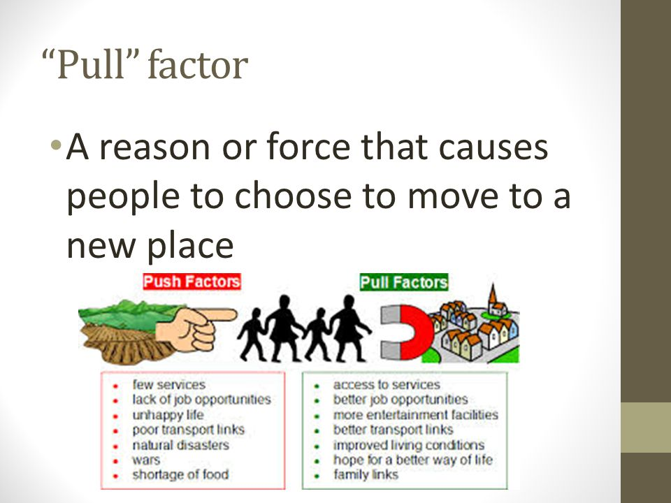 Pull factor A reason or force that causes people to choose to move to a new place