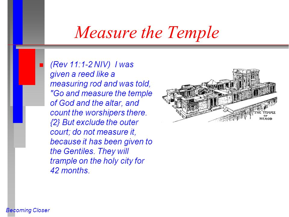 Measure the Temple