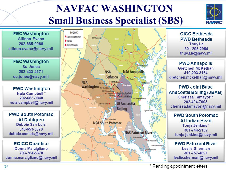 NAVFAC WASHINGTON Small Business Specialist (SBS)