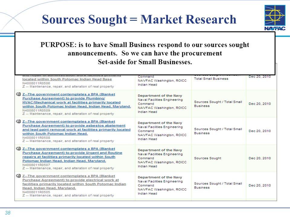 Sources Sought = Market Research