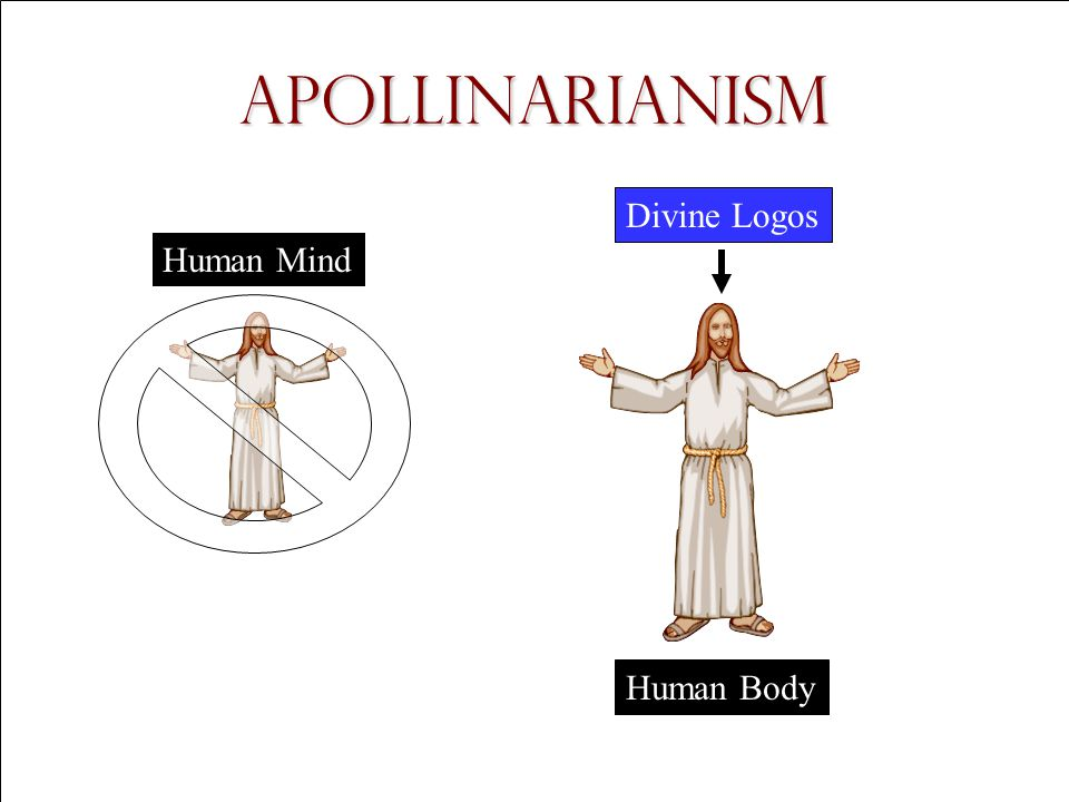 Apollinarianism Divine Logos Human Mind Human Body Presentation Notes: