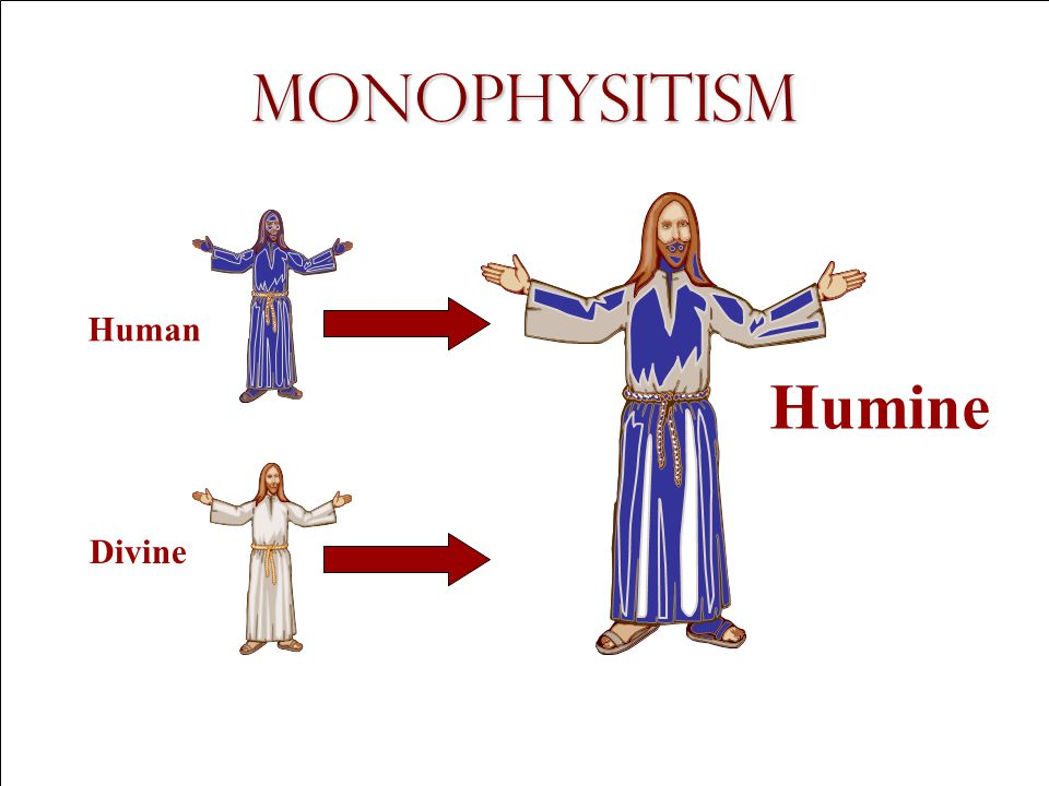 Monophysitism Humine Human Divine