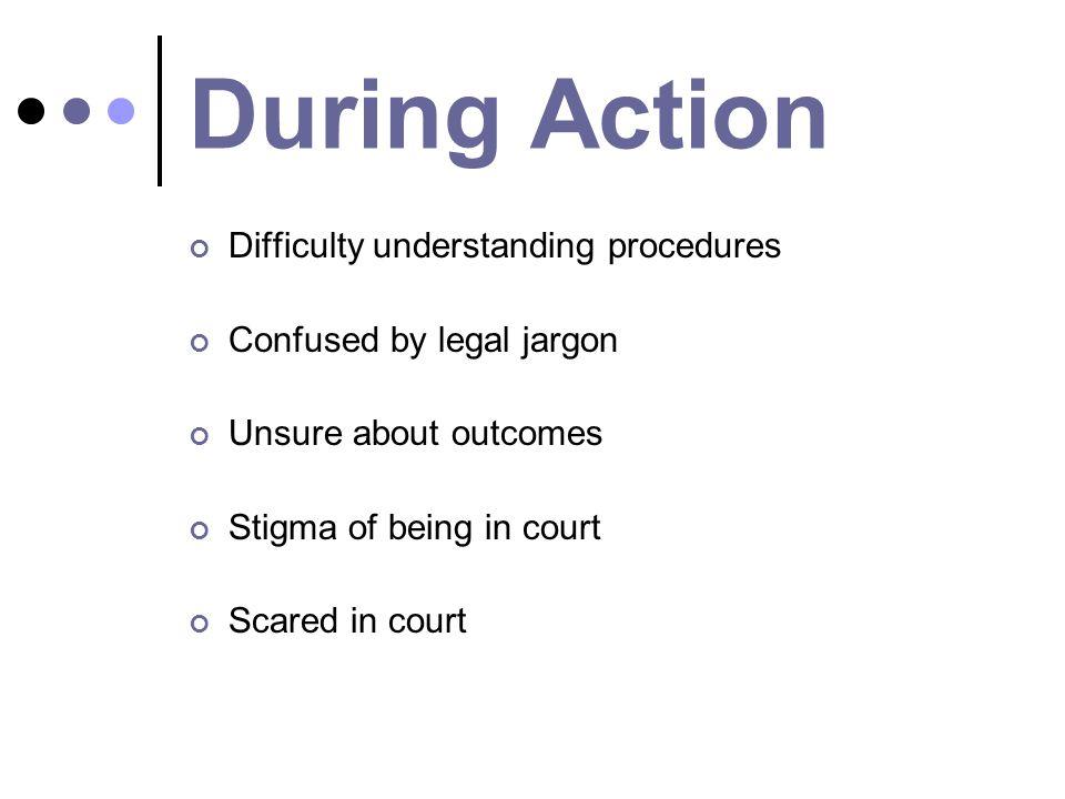 During Action Difficulty understanding procedures