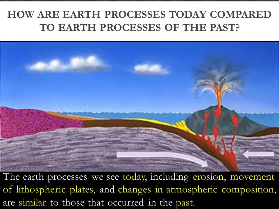 How are earth processes today compared to earth processes of the past