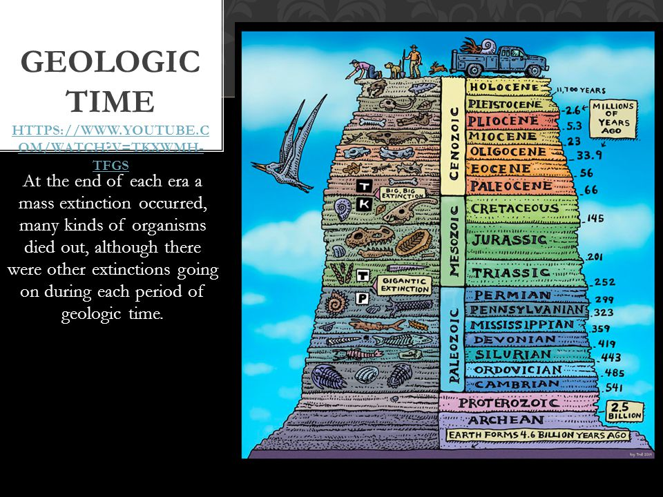 geologic time https://www.youtube.c om/watch v=tkxWmh- tFGs