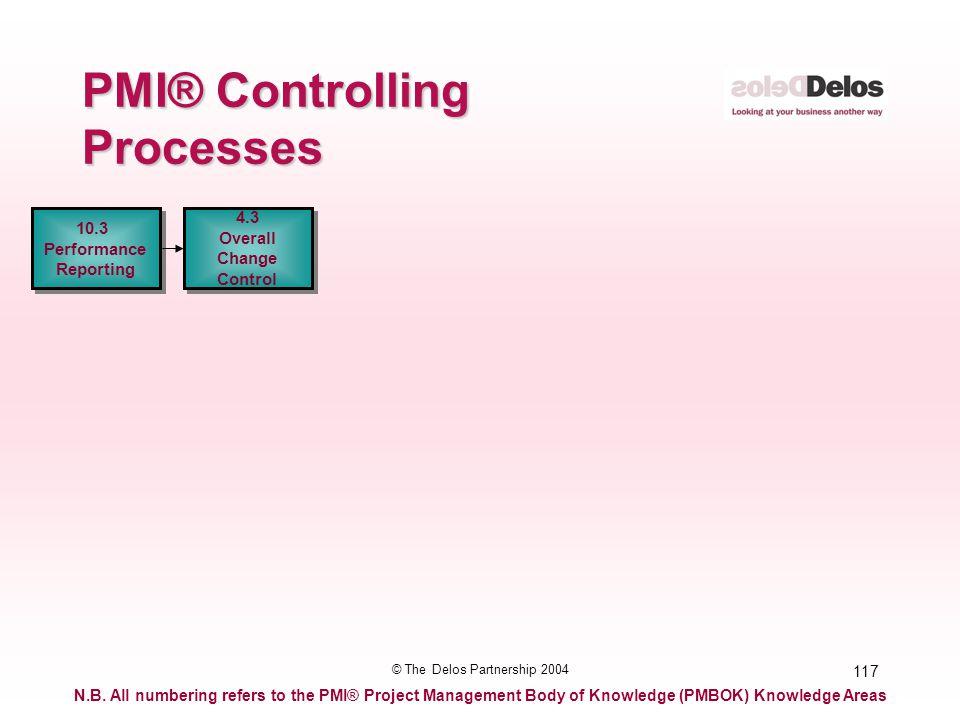 PMI® Controlling Processes