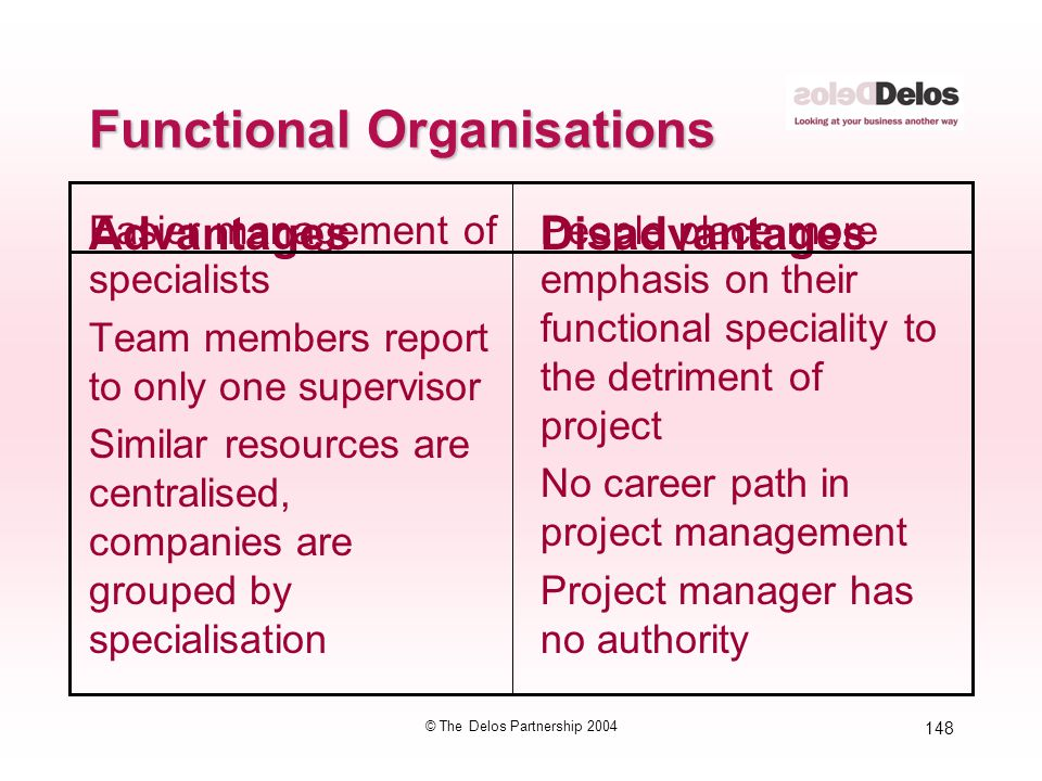 Functional Organisations