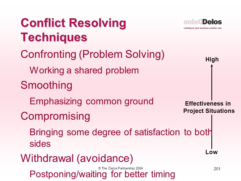 Conflict Resolving Techniques