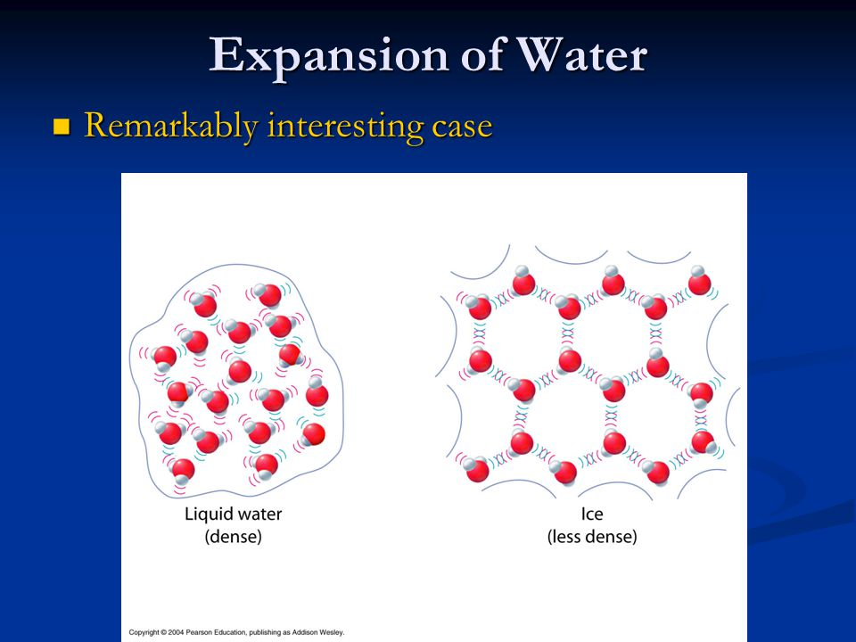 Expansion of Water Remarkably interesting case