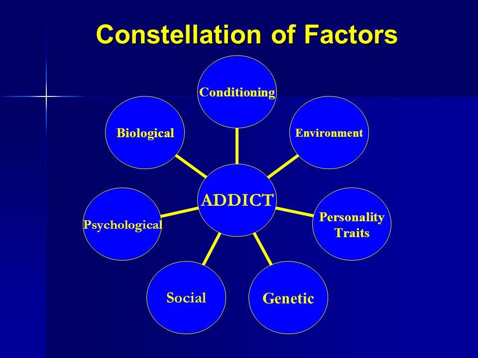 Constellation of Factors