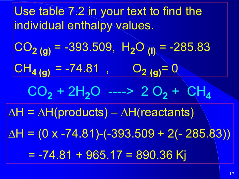Use table 7.2 in your text to find the individual enthalpy values.