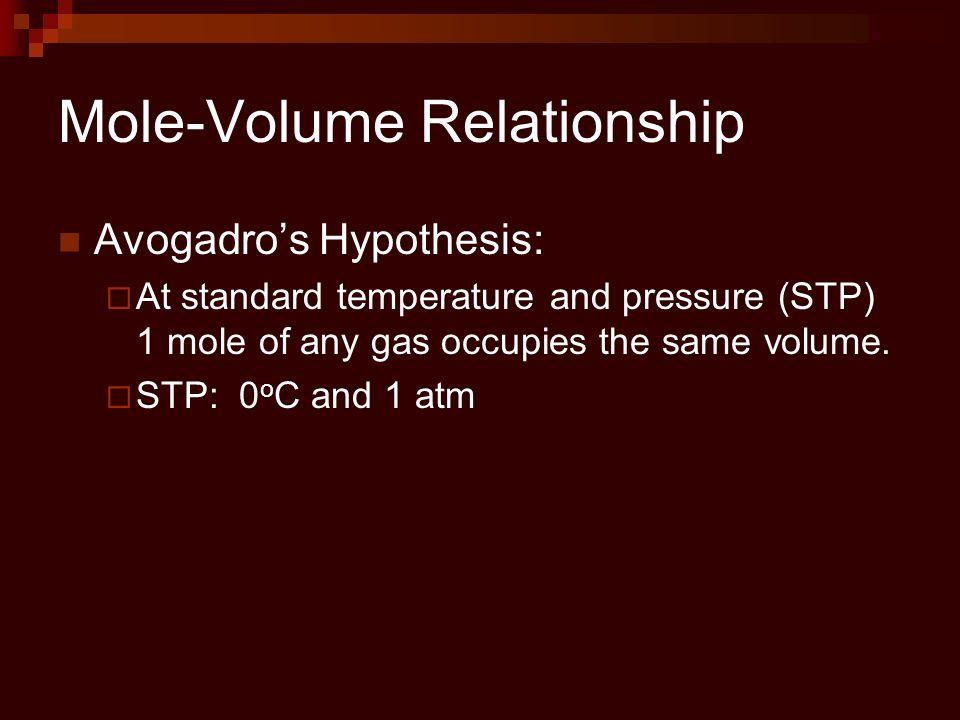 Mole-Volume Relationship