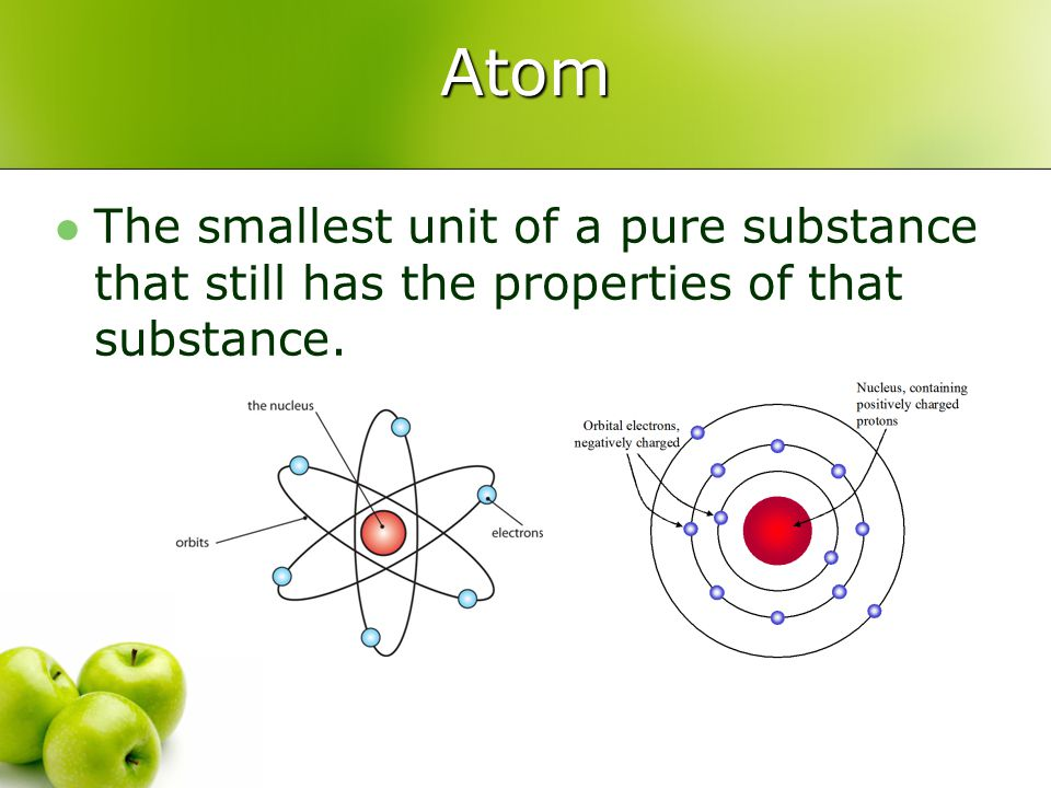 Atom The smallest unit of a pure substance that still has the properties of that substance.