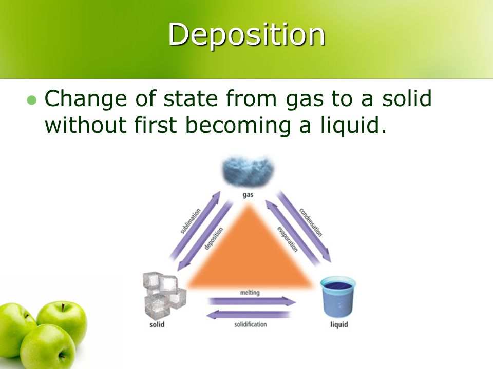 Deposition Change of state from gas to a solid without first becoming a liquid.