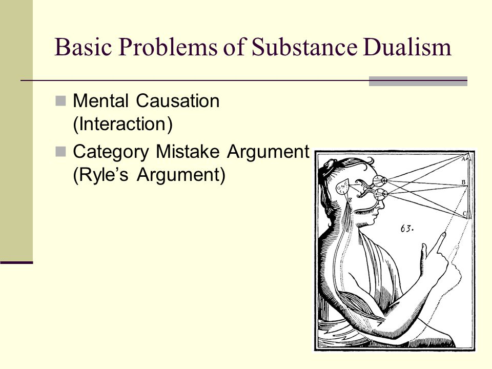Basic Problems of Substance Dualism