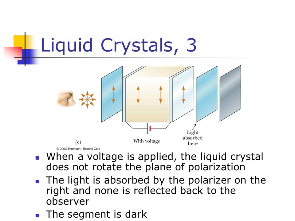 Liquid Crystals, 3 When a voltage is applied, the liquid crystal does not rotate the plane of polarization.