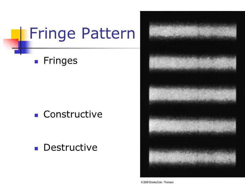 Fringe Pattern Fringes Constructive Destructive