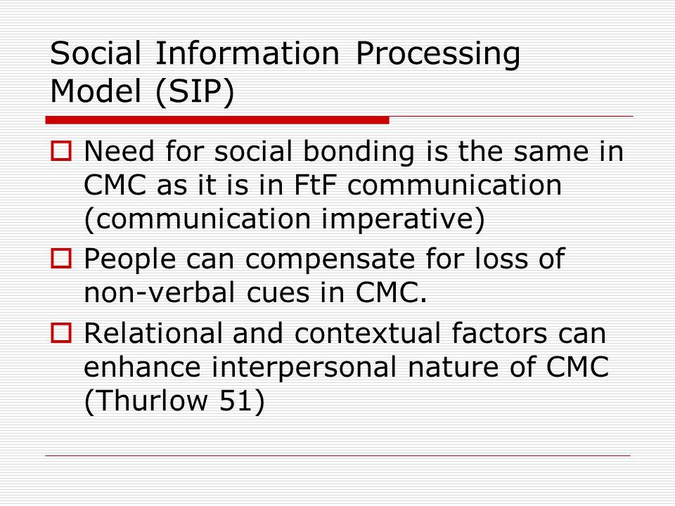 Social Information Processing Model (SIP)