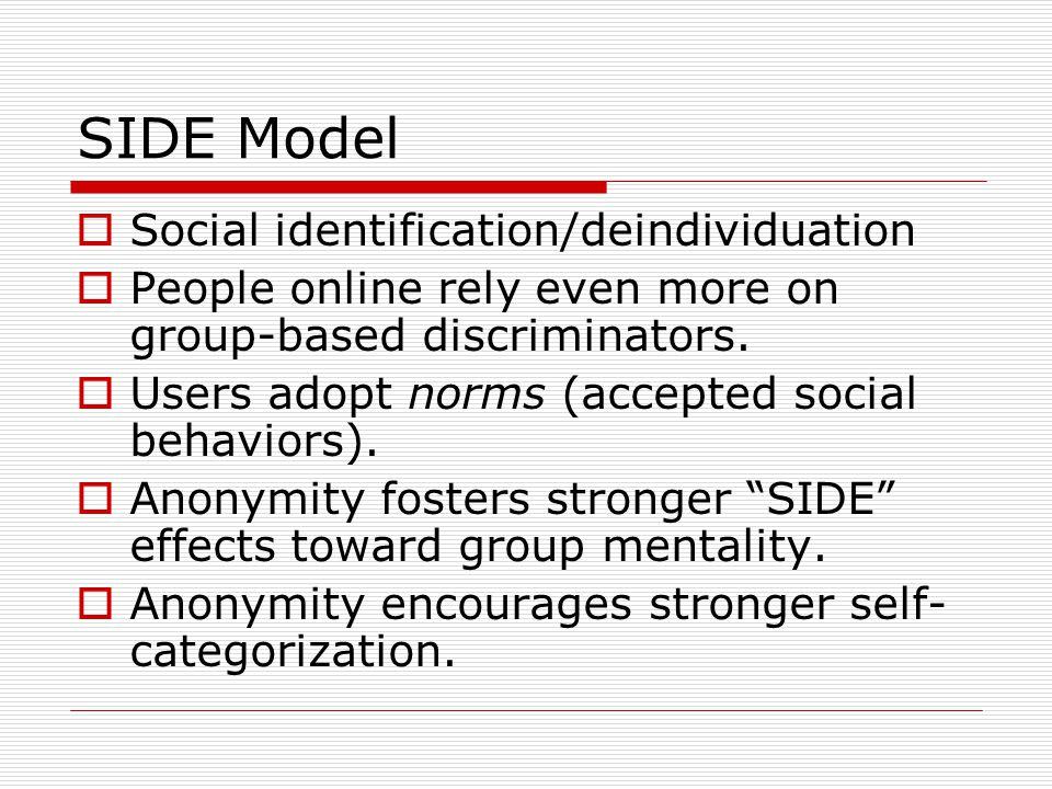 SIDE Model Social identification/deindividuation