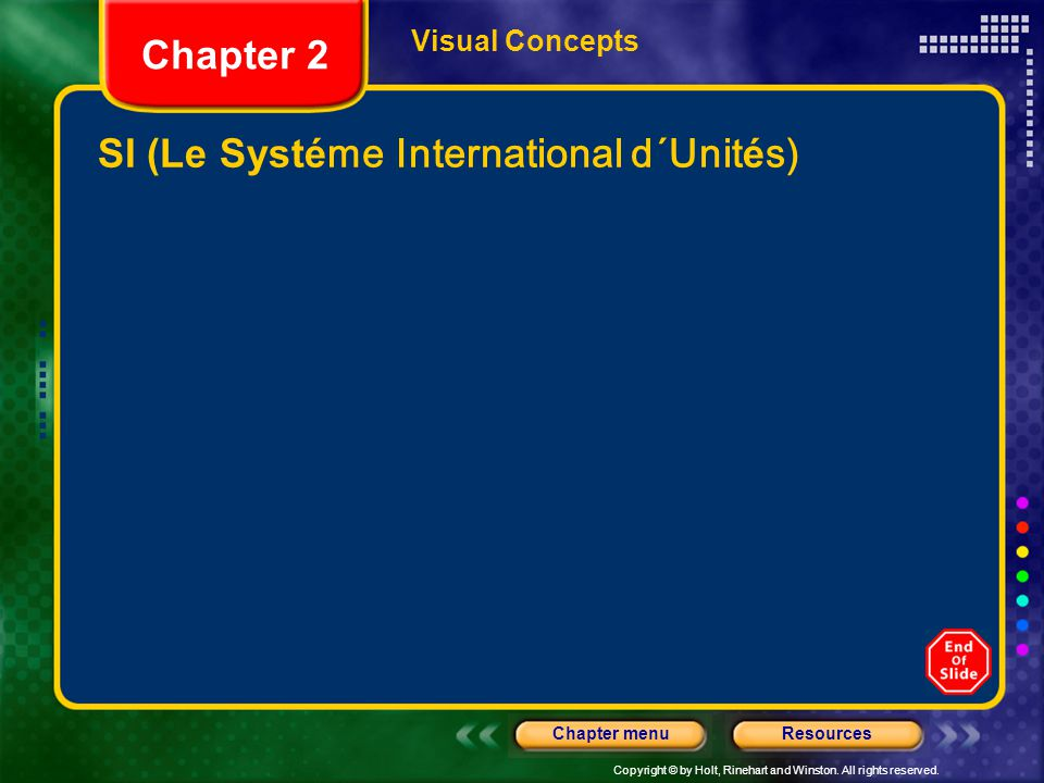 SI (Le Systéme International d´Unités)