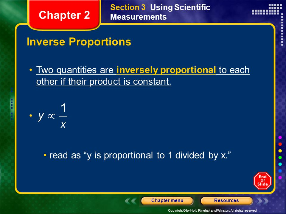 Chapter 2 Inverse Proportions