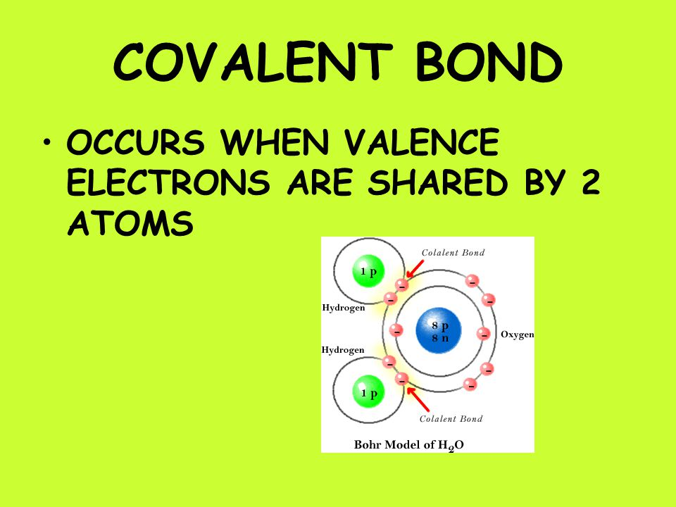 COVALENT BOND OCCURS WHEN VALENCE ELECTRONS ARE SHARED BY 2 ATOMS