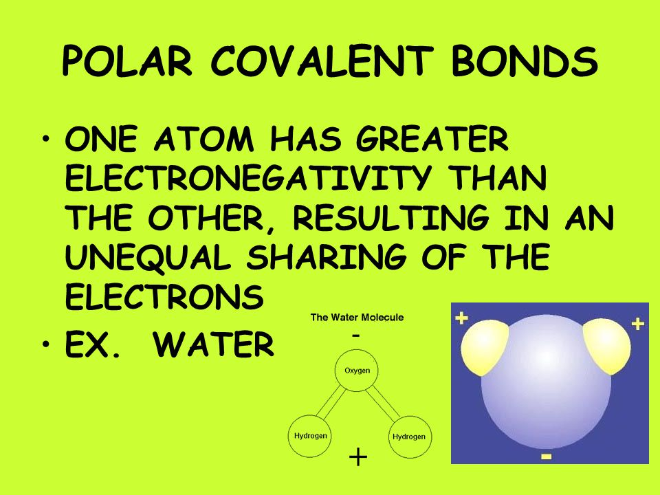 POLAR COVALENT BONDS ONE ATOM HAS GREATER ELECTRONEGATIVITY THAN THE OTHER, RESULTING IN AN UNEQUAL SHARING OF THE ELECTRONS.