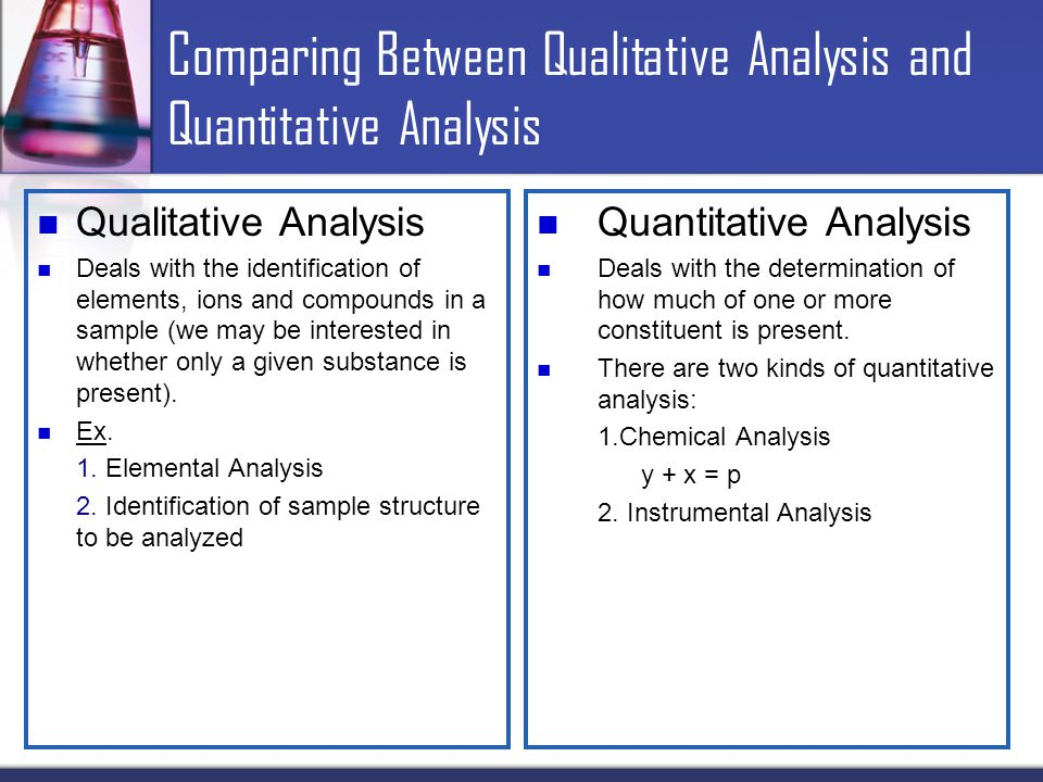 Analytical Chemistry  Ppt Download